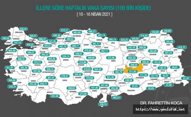 Elazığ'daki Vaka Sayısında Korkutan Artış!