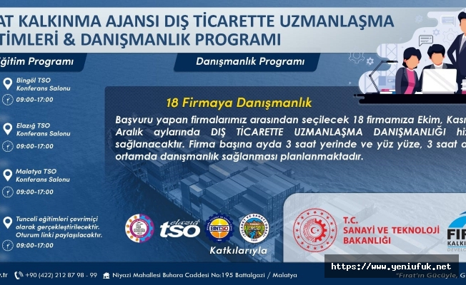 Dış Ticarette Uzmanlaşma Eğitimleri ve Danışmanlık Programı
