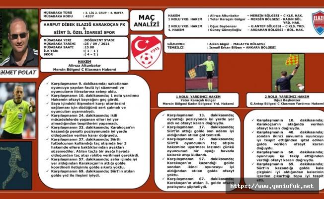 HD KARAKOÇAN FK-SİİRT İL ÖZEL İDARESPOR MÜSABAKASI'NIN HAKEM ANALİZİ....