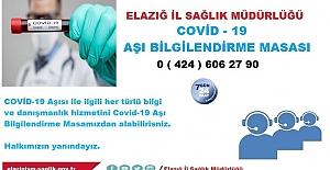 Elazığ'da Covid-19 Aşı Bilgilendirme Masası Kurdu