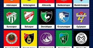 Doğu, Akdeniz ve Güneydoğu'da 1. Ligden sadece 2 kulüp var