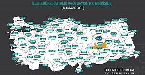 VAKA ORANI 100 BİNDE 91,50'YE DÜŞTÜ