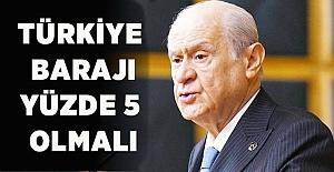 MHPnin Üç Seçim Şartı AK Partide