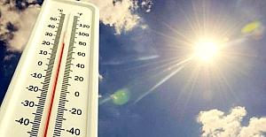 Sıcaklıklar Yükseliyor